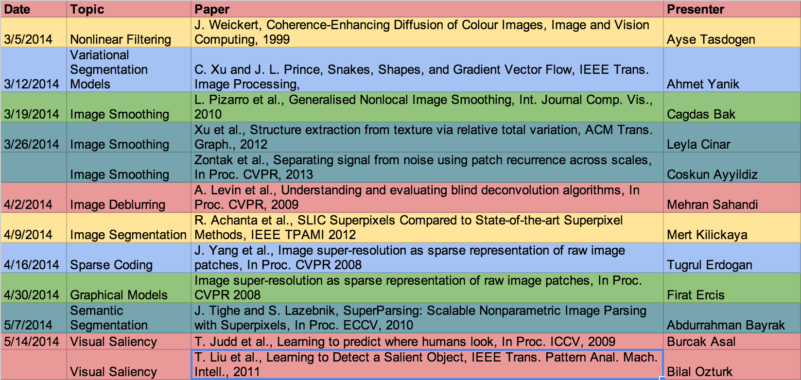 reading p perona and j malik scale space and edge detection using anisotropic diffusion ieee trans pattern anal mach intell 1990 - Ieee Color Books